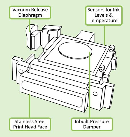 Printhead damper - DTG G4 Direct To Garment Printer